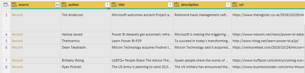 List of articles for the Power BI News Dashboard